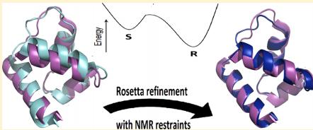 Rosetta refinement with NMR restraints