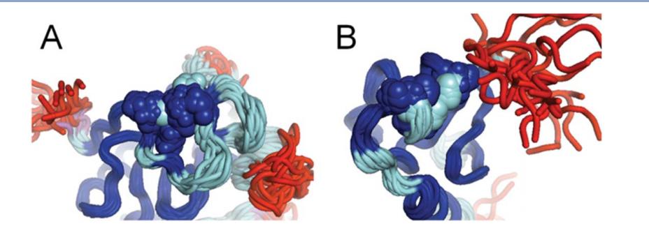 CASP Target T0657 (PH domain of tyrosine protein kinase TEC, PDB ID 2LUL) and (B) CASP Target T0754 (human MLL5 PHD domain)